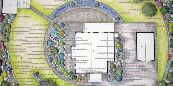 Aiakujundus ja aiaplaan projekt
